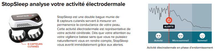 Stop Sleep analyse votre activité électrodermale